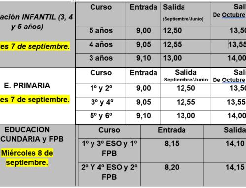 HORA DE ENTRADA Y SALIDA DE LAS CLASES.